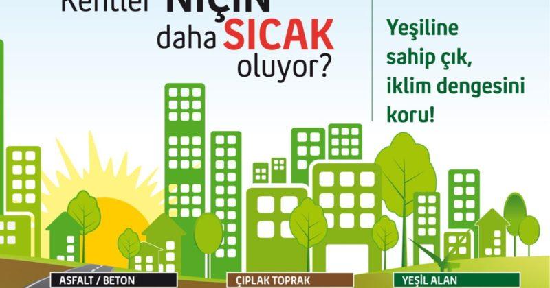 İklim Değişikliğinin Kentlerdeki Etkileri